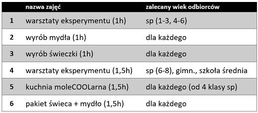 aaazzzzbt1